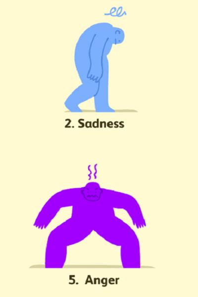 doterra emotional aromatherapy čustva